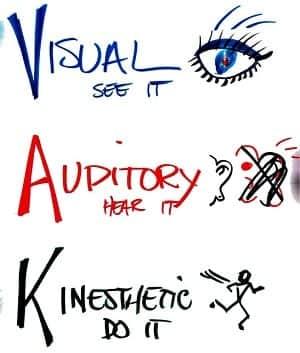 Corso-Formazione-Formatori-corsi-PNL-in-Azione-3-Sistemi-Rappresentazionali-VAK-visivo-auditivo-kinestetico