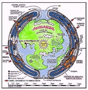 La Teoria della Terra Cava