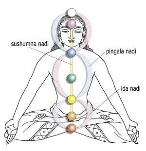 Nadi Meditazione del Mandala Grande Piramide
